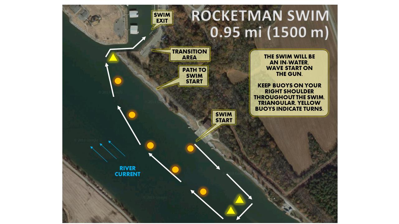 Rocketman Swim