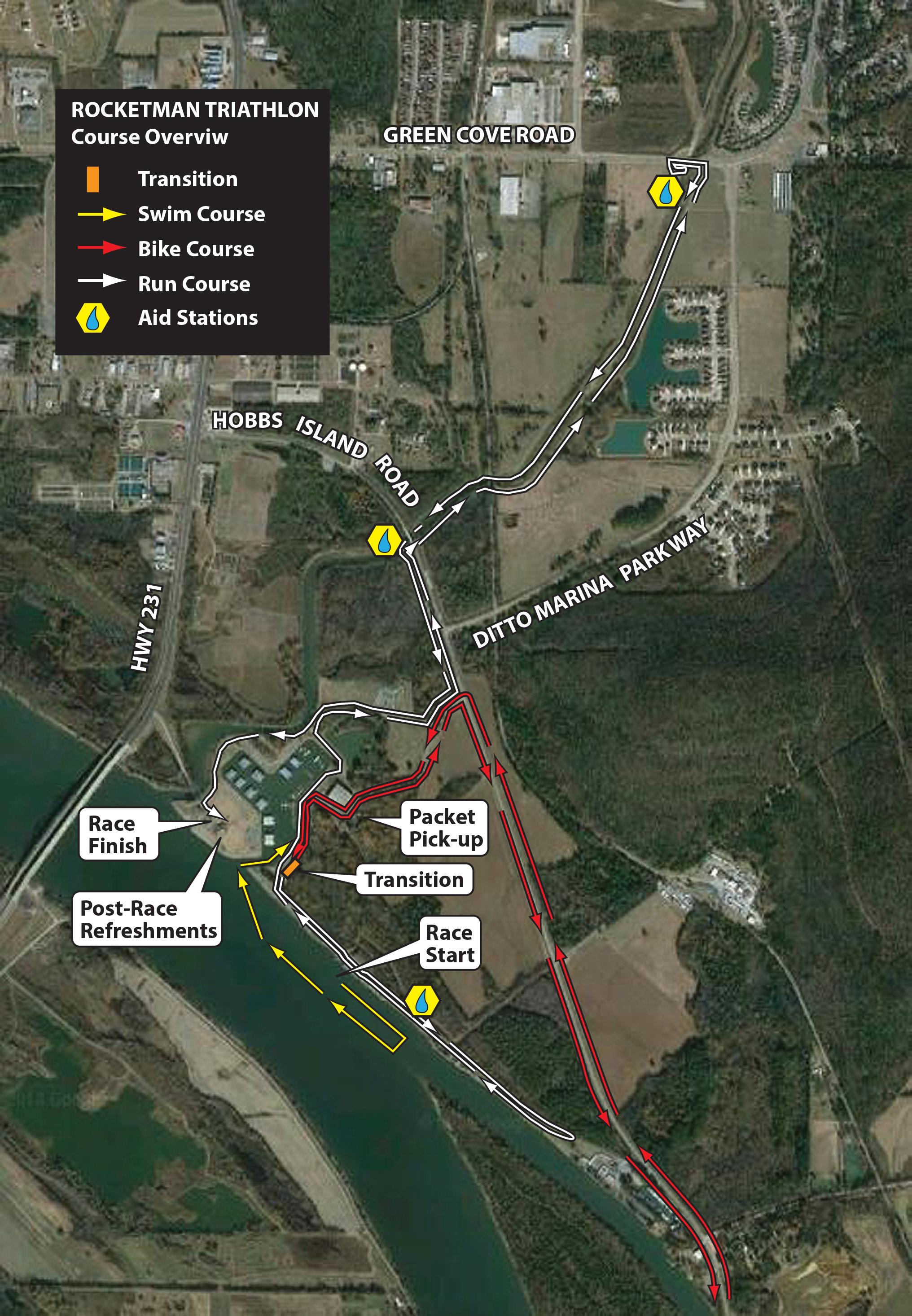 Rocketman Course Overview